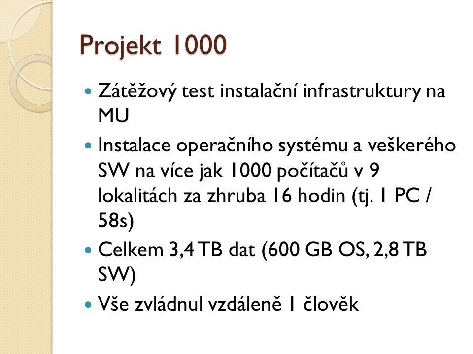 Projekt 1000 Zátěžový test instalační infrastruktury na MU Instalace operačního systému a veškerého SW na více jak 1000 počítačů v 9 lokalitách za zhruba 16 hodin (tj.