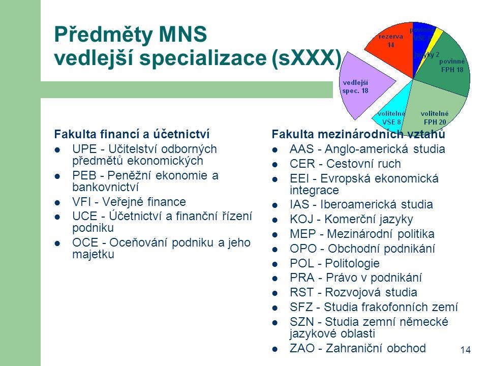 14 Předměty MNS vedlejší specializace (sXXX) Fakulta financí a účetnictví UPE - Učitelství odborných předmětů ekonomických PEB - Peněžní ekonomie a ba