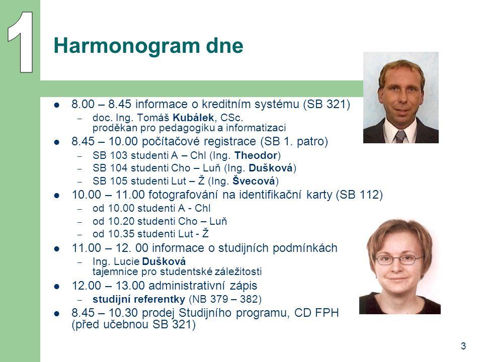 3 Harmonogram dne 8.00 – 8.45 informace o kreditním systému (SB 321) – doc. Ing. Tomáš Kubálek, CSc. proděkan pro pedagogiku a informatizaci 8.45 – 10