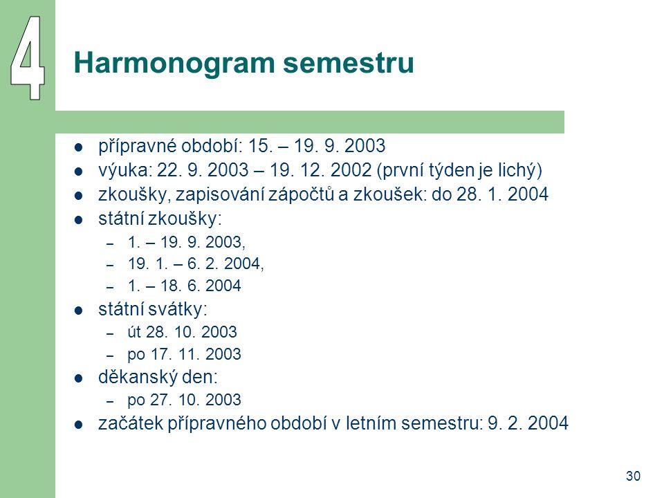 30 Harmonogram semestru přípravné období: 15. – 19. 9. 2003 výuka: 22. 9. 2003 – 19. 12. 2002 (první týden je lichý) zkoušky, zapisování zápočtů a zko