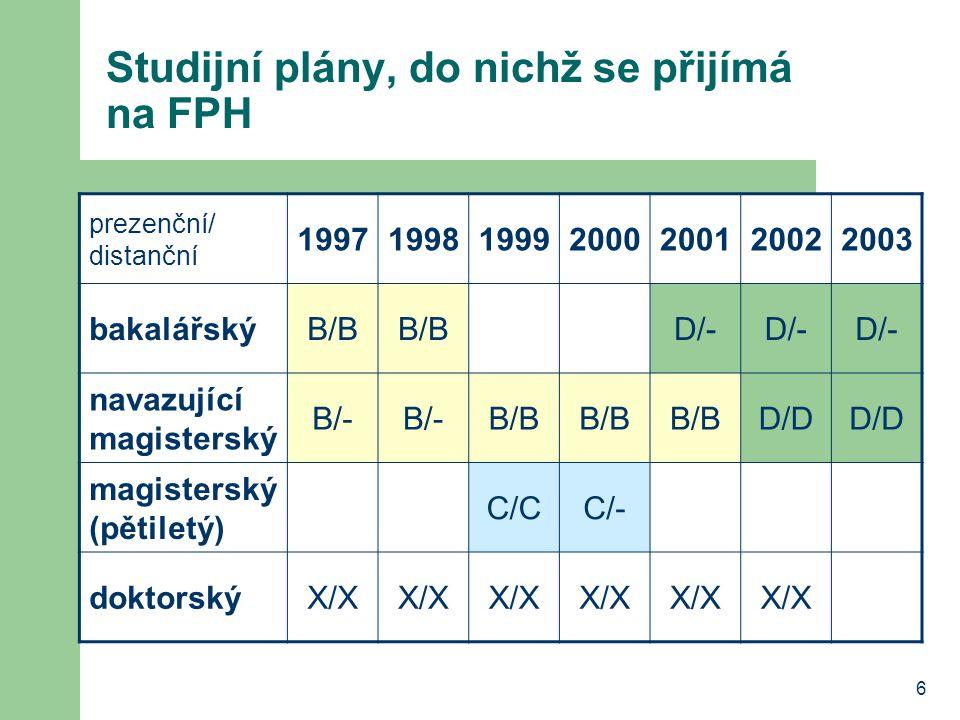 6 Studijní plány, do nichž se přijímá na FPH prezenční/ distanční 1997199819992000200120022003 bakalářskýB/B D/- navazující magisterský B/- B/B D/D ma