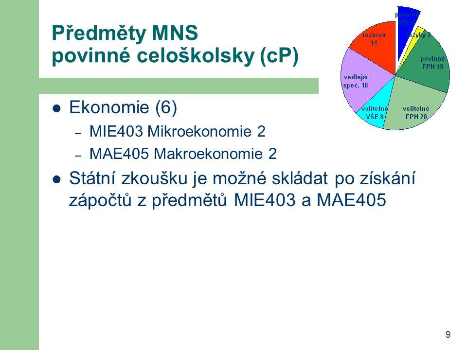 9 Předměty MNS povinné celoškolsky (cP) Ekonomie (6) – MIE403 Mikroekonomie 2 – MAE405 Makroekonomie 2 Státní zkoušku je možné skládat po získání zápo