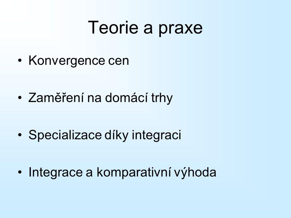 Teorie a praxe Konvergence cen Zaměření na domácí trhy Specializace díky integraci Integrace a komparativní výhoda