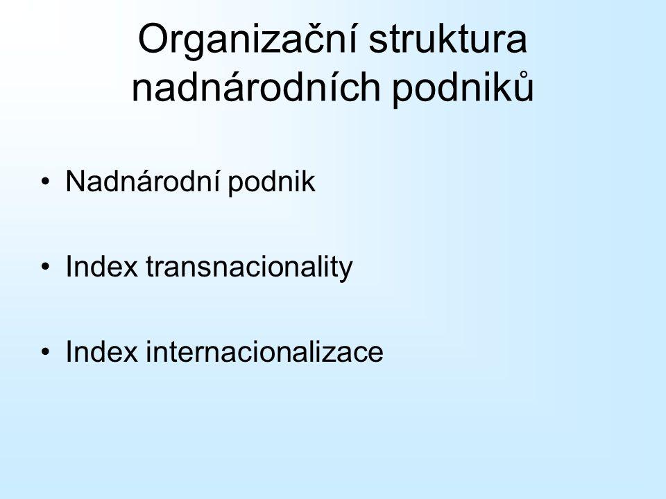 Nadnárodní podnik Index transnacionality Index internacionalizace