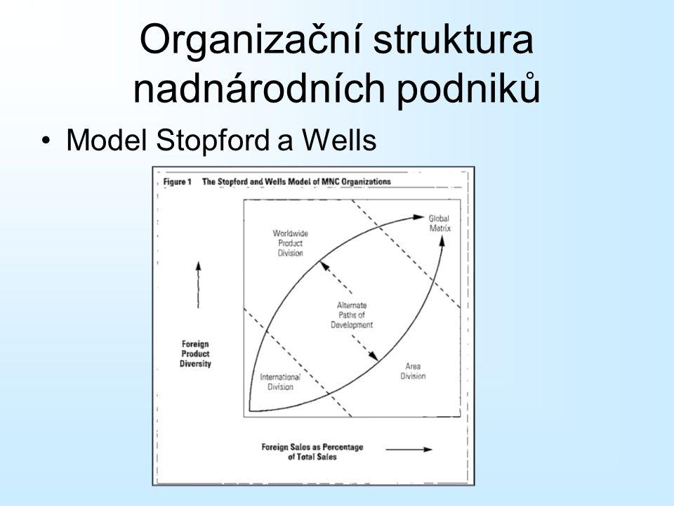 Organizační struktura nadnárodních podniků Model Stopford a Wells