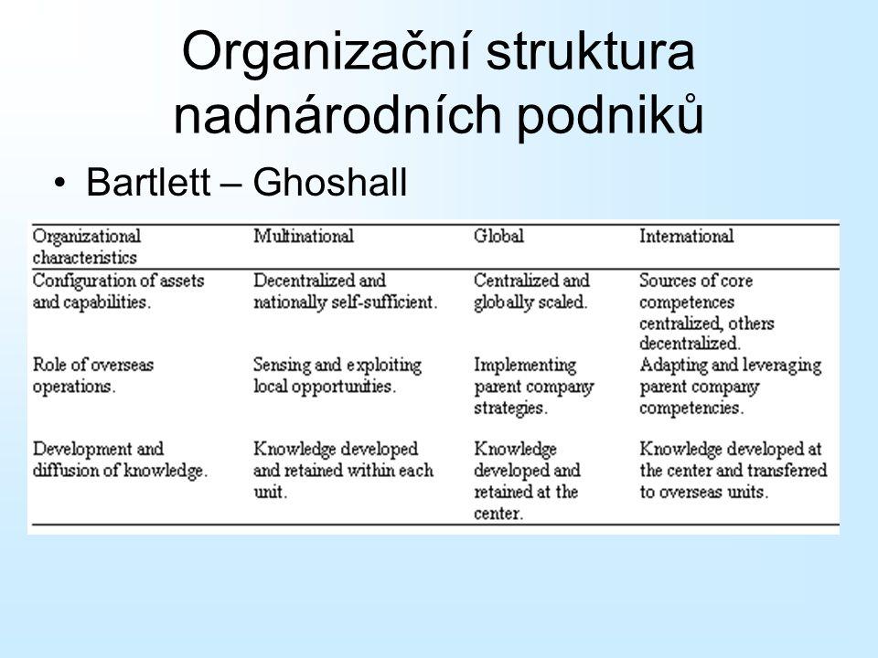 Organizační struktura nadnárodních podniků Bartlett – Ghoshall
