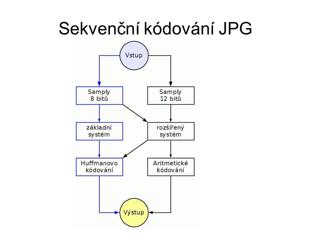 Sekvenční kódování JPG