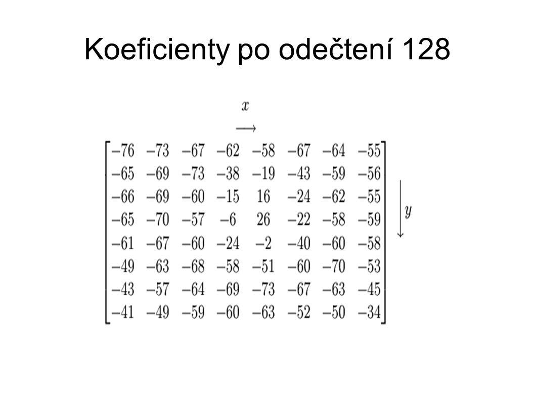 Koeficienty po odečtení 128