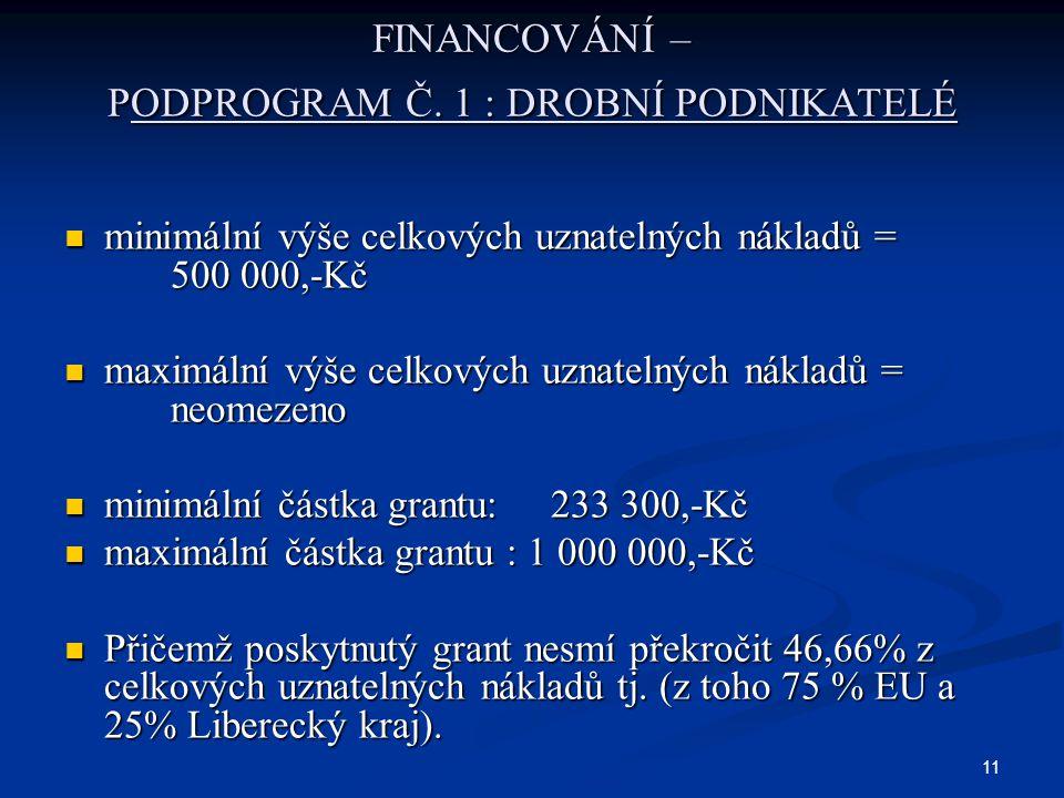 11 FINANCOVÁNÍ – PODPROGRAM Č. 1 : DROBNÍ PODNIKATELÉ minimální výše celkových uznatelných nákladů = 500 000,-Kč minimální výše celkových uznatelných