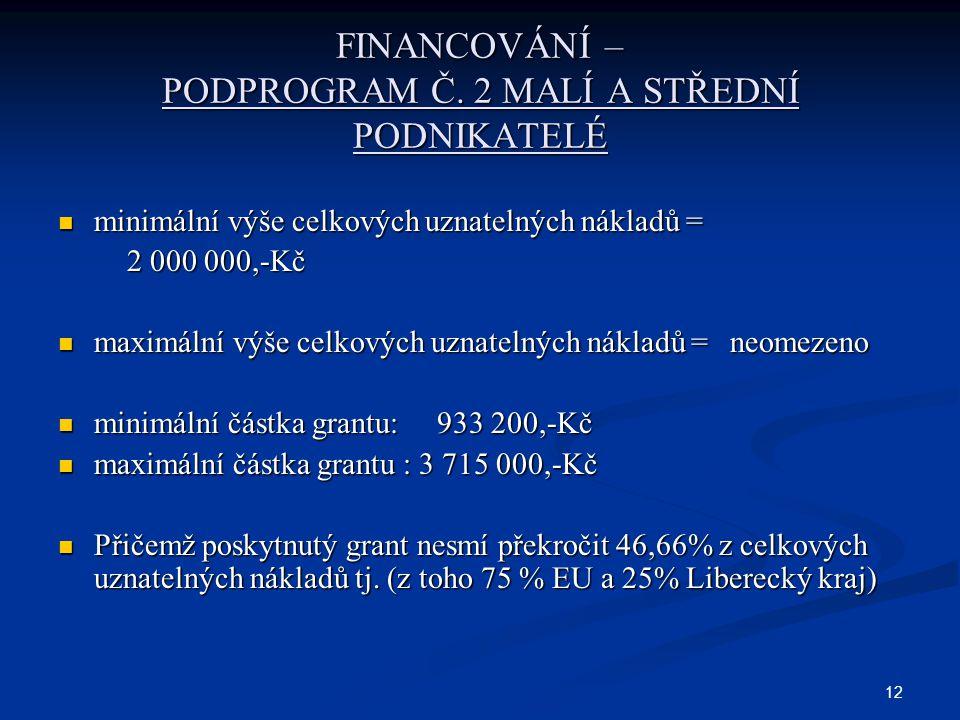 12 FINANCOVÁNÍ – PODPROGRAM Č.