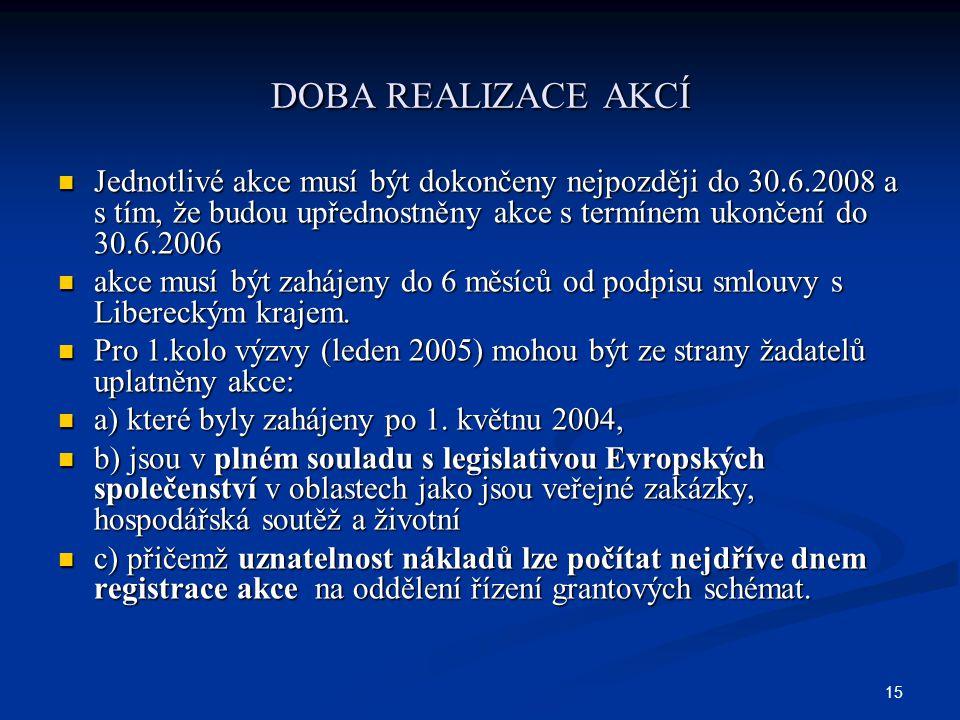 15 DOBA REALIZACE AKCÍ Jednotlivé akce musí být dokončeny nejpozději do 30.6.2008 a s tím, že budou upřednostněny akce s termínem ukončení do 30.6.2006 Jednotlivé akce musí být dokončeny nejpozději do 30.6.2008 a s tím, že budou upřednostněny akce s termínem ukončení do 30.6.2006 akce musí být zahájeny do 6 měsíců od podpisu smlouvy s Libereckým krajem.