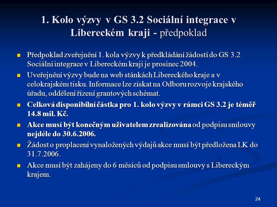 24 1. Kolo výzvy v GS 3.2 Sociální integrace v Libereckém kraji - předpoklad Předpoklad zveřejnění 1. kola výzvy k předkládání žádostí do GS 3.2 Sociá