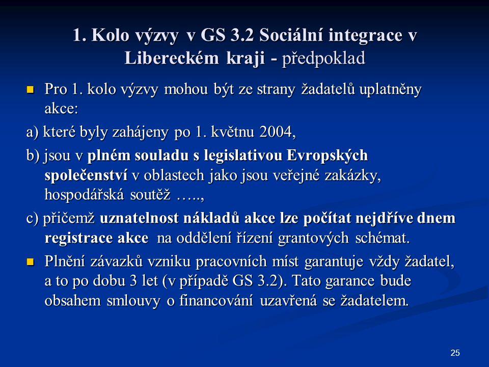 25 1. Kolo výzvy v GS 3.2 Sociální integrace v Libereckém kraji - předpoklad Pro 1. kolo výzvy mohou být ze strany žadatelů uplatněny akce: Pro 1. kol
