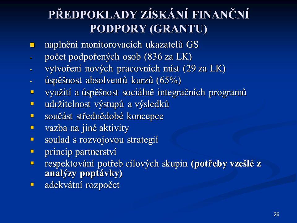 26 PŘEDPOKLADY ZÍSKÁNÍ FINANČNÍ PODPORY (GRANTU) naplnění monitorovacích ukazatelů GS - počet podpořených osob (836 za LK) - vytvoření nových pracovní