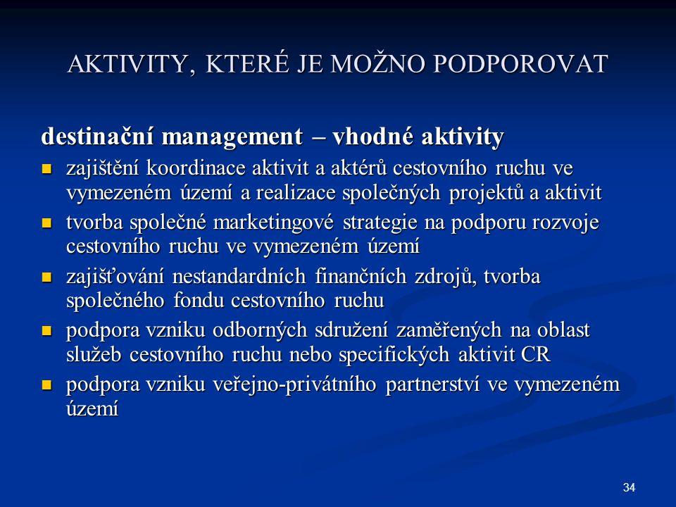 34 AKTIVITY, KTERÉ JE MOŽNO PODPOROVAT destinační management – vhodné aktivity zajištění koordinace aktivit a aktérů cestovního ruchu ve vymezeném úze