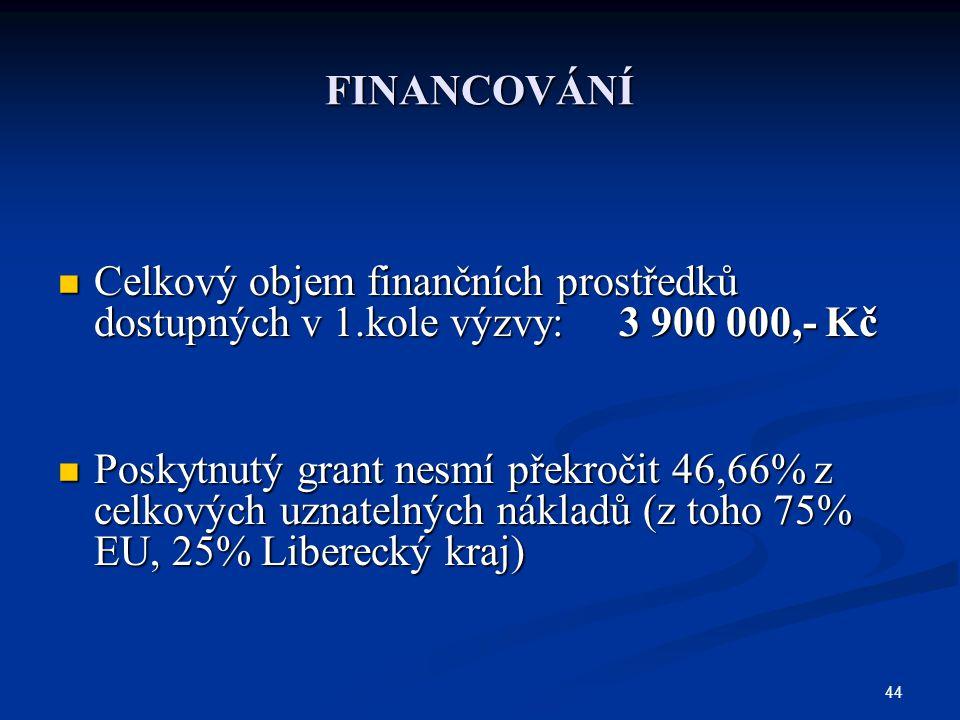 44 FINANCOVÁNÍ Celkový objem finančních prostředků dostupných v 1.kole výzvy: 3 900 000,- Kč Celkový objem finančních prostředků dostupných v 1.kole výzvy: 3 900 000,- Kč Poskytnutý grant nesmí překročit 46,66% z celkových uznatelných nákladů (z toho 75% EU, 25% Liberecký kraj) Poskytnutý grant nesmí překročit 46,66% z celkových uznatelných nákladů (z toho 75% EU, 25% Liberecký kraj)