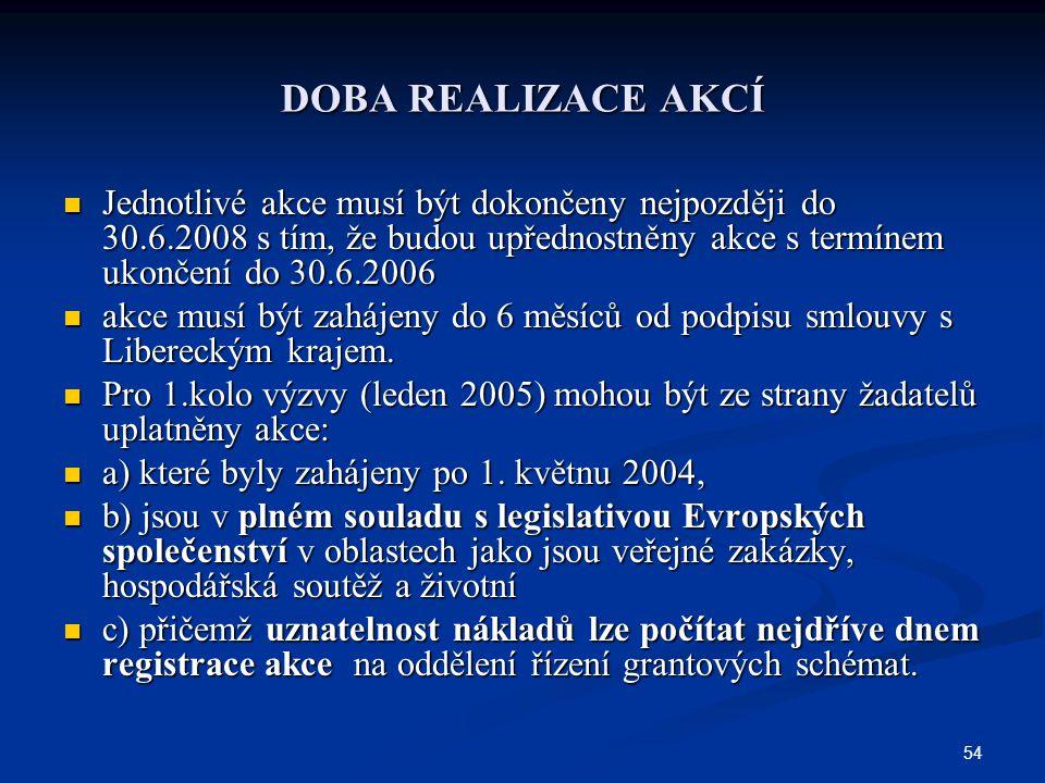 54 DOBA REALIZACE AKCÍ Jednotlivé akce musí být dokončeny nejpozději do 30.6.2008 s tím, že budou upřednostněny akce s termínem ukončení do 30.6.2006 Jednotlivé akce musí být dokončeny nejpozději do 30.6.2008 s tím, že budou upřednostněny akce s termínem ukončení do 30.6.2006 akce musí být zahájeny do 6 měsíců od podpisu smlouvy s Libereckým krajem.