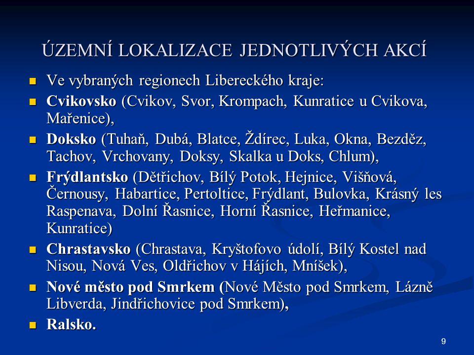 9 ÚZEMNÍ LOKALIZACE JEDNOTLIVÝCH AKCÍ Ve vybraných regionech Libereckého kraje: Ve vybraných regionech Libereckého kraje: Cvikovsko (Cvikov, Svor, Krompach, Kunratice u Cvikova, Mařenice), Cvikovsko (Cvikov, Svor, Krompach, Kunratice u Cvikova, Mařenice), Doksko (Tuhaň, Dubá, Blatce, Ždírec, Luka, Okna, Bezděz, Tachov, Vrchovany, Doksy, Skalka u Doks, Chlum), Doksko (Tuhaň, Dubá, Blatce, Ždírec, Luka, Okna, Bezděz, Tachov, Vrchovany, Doksy, Skalka u Doks, Chlum), Frýdlantsko (Dětřichov, Bílý Potok, Hejnice, Višňová, Černousy, Habartice, Pertoltice, Frýdlant, Bulovka, Krásný les Raspenava, Dolní Řasnice, Horní Řasnice, Heřmanice, Kunratice) Frýdlantsko (Dětřichov, Bílý Potok, Hejnice, Višňová, Černousy, Habartice, Pertoltice, Frýdlant, Bulovka, Krásný les Raspenava, Dolní Řasnice, Horní Řasnice, Heřmanice, Kunratice) Chrastavsko (Chrastava, Kryštofovo údolí, Bílý Kostel nad Nisou, Nová Ves, Oldřichov v Hájích, Mníšek), Chrastavsko (Chrastava, Kryštofovo údolí, Bílý Kostel nad Nisou, Nová Ves, Oldřichov v Hájích, Mníšek), Nové město pod Smrkem (Nové Město pod Smrkem, Lázně Libverda, Jindřichovice pod Smrkem), Nové město pod Smrkem (Nové Město pod Smrkem, Lázně Libverda, Jindřichovice pod Smrkem), Ralsko.