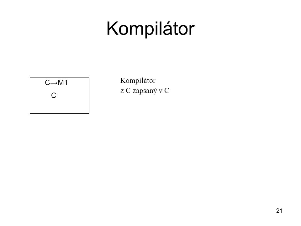 Kompilátor 21 C→M1 C Kompilátor z C zapsaný v C
