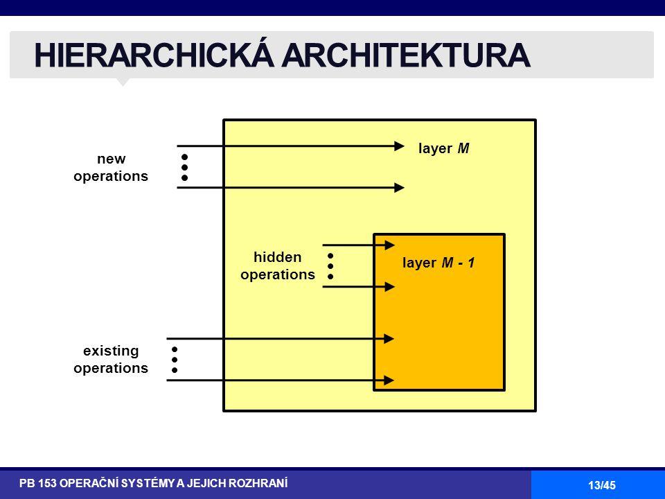 13/45 HIERARCHICKÁ ARCHITEKTURA PB 153 OPERAČNÍ SYSTÉMY A JEJICH ROZHRANÍ new operations existing operations hidden operations layer M layer M - 1