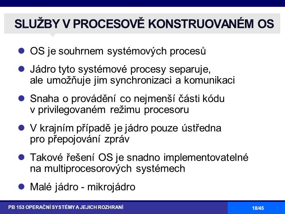 18/45 OS je souhrnem systémových procesů Jádro tyto systémové procesy separuje, ale umožňuje jim synchronizaci a komunikaci Snaha o provádění co nejmenší části kódu v privilegovaném režimu procesoru V krajním případě je jádro pouze ústředna pro přepojování zpráv Takové řešení OS je snadno implementovatelné na multiprocesorových systémech Malé jádro - mikrojádro SLUŽBY V PROCESOVĚ KONSTRUOVANÉM OS PB 153 OPERAČNÍ SYSTÉMY A JEJICH ROZHRANÍ