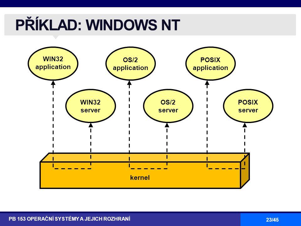 23/45 PŘÍKLAD: WINDOWS NT PB 153 OPERAČNÍ SYSTÉMY A JEJICH ROZHRANÍ kernel WIN32 application WIN32 server OS/2 server POSIX server OS/2 application POSIX application