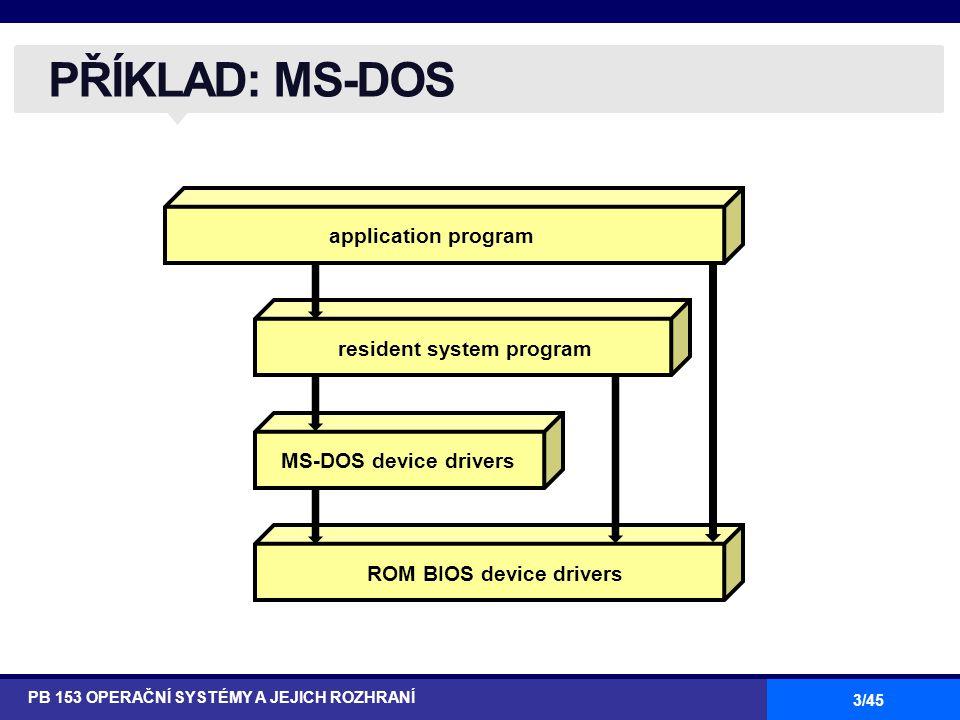 3/45 PŘÍKLAD: MS-DOS PB 153 OPERAČNÍ SYSTÉMY A JEJICH ROZHRANÍ application program resident system program MS-DOS device drivers ROM BIOS device drivers