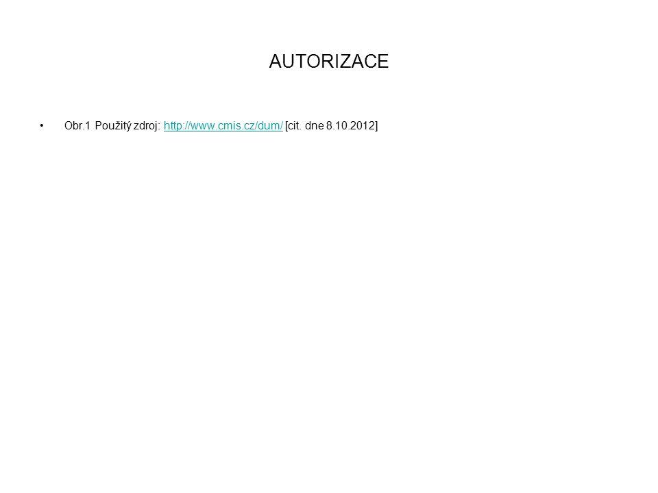 AUTORIZACE Obr.1 Použitý zdroj: http://www.cmis.cz/dum/ [cit. dne 8.10.2012]http://www.cmis.cz/dum/