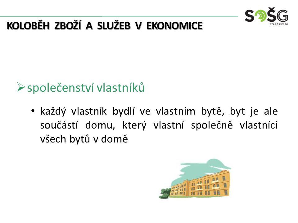 KOLOBĚH ZBOŽÍ A SLUŽEB V EKONOMICE  společenství vlastníků každý vlastník bydlí ve vlastním bytě, byt je ale součástí domu, který vlastní společně vlastníci všech bytů v domě