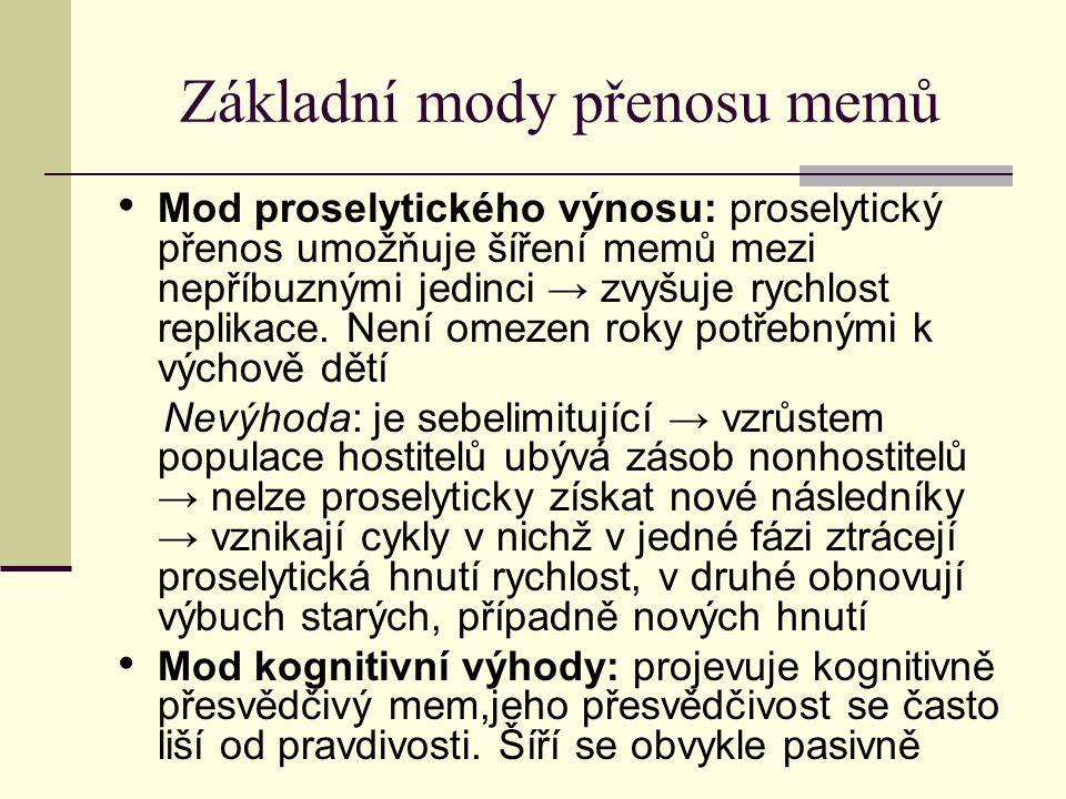 Základní mody přenosu memů Mod proselytického výnosu: proselytický přenos umožňuje šíření memů mezi nepříbuznými jedinci → zvyšuje rychlost replikace.