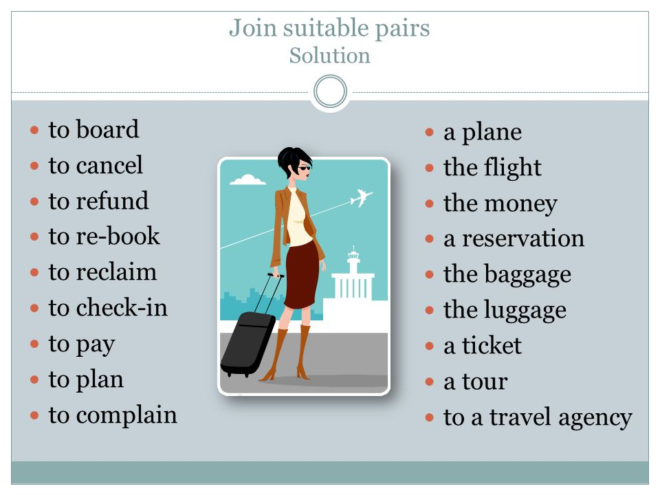 Join suitable pairs Solution to board to cancel to refund to re-book to reclaim to check-in to pay to plan to complain a plane the flight the money a