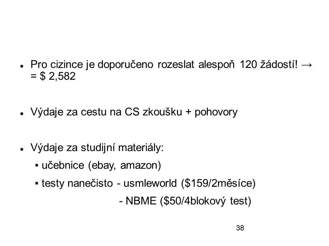 Pro cizince je doporučeno rozeslat alespoň 120 žádostí! → = $ 2,582 Výdaje za cestu na CS zkoušku + pohovory Výdaje za studijní materiály: ▪ učebnice