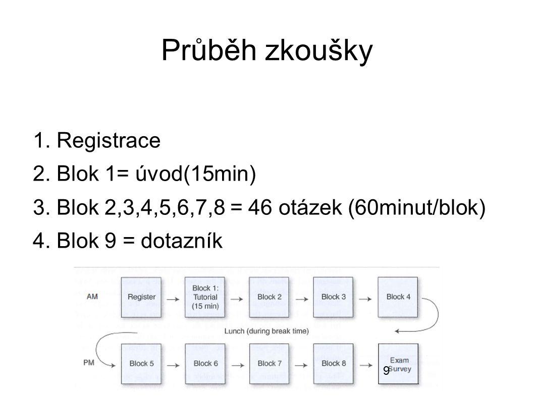 Průběh zkoušky 1. Registrace 2. Blok 1= úvod(15min) 3. Blok 2,3,4,5,6,7,8 = 46 otázek (60minut/blok) 4. Blok 9 = dotazník 9