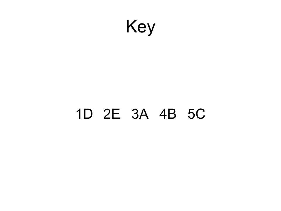 Key 1D2E3A4B5C