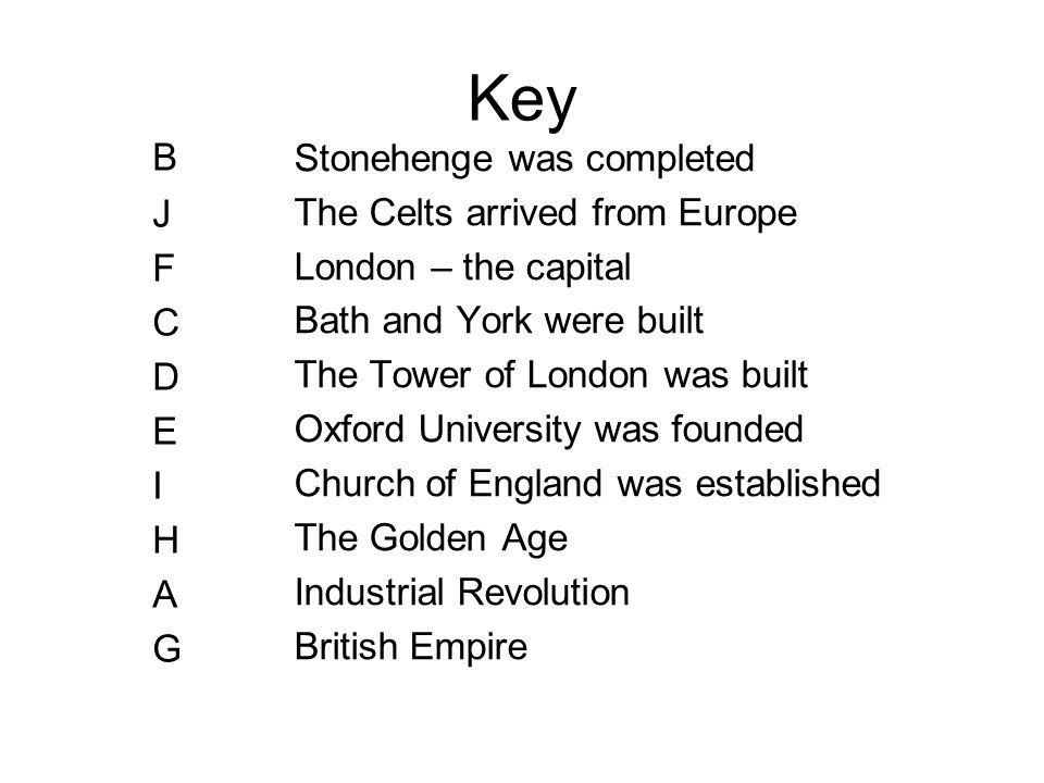 Key Stonehenge was completed The Celts arrived from Europe London – the capital Bath and York were built The Tower of London was built Oxford University was founded Church of England was established The Golden Age Industrial Revolution British Empire BJFCDEIHAGBJFCDEIHAG