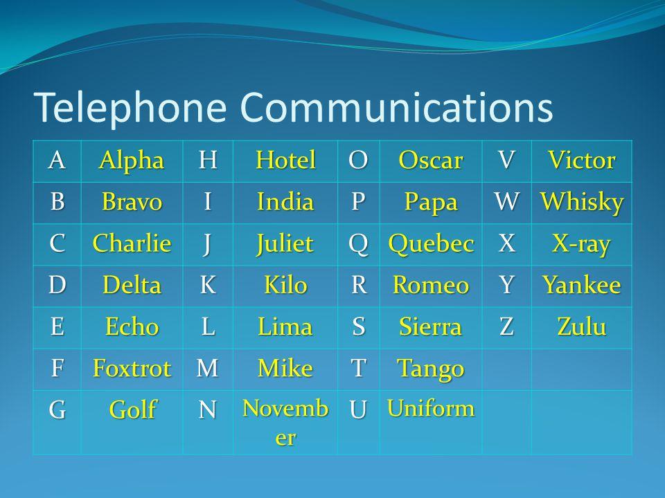 Internation Spelling Alphabet Can you spell the following using the International Spelling Alphabet.