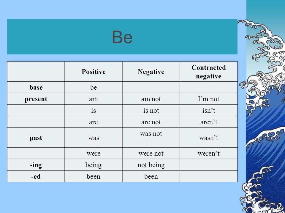 Be PositiveNegative Contracted negative basebe presentamam notI'm not isis notisn't areare notaren't pastwas was not wasn't werewere notweren't -ingbe