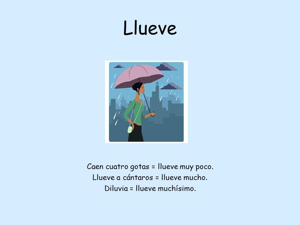 Llueve Caen cuatro gotas = llueve muy poco. Llueve a cántaros = llueve mucho.