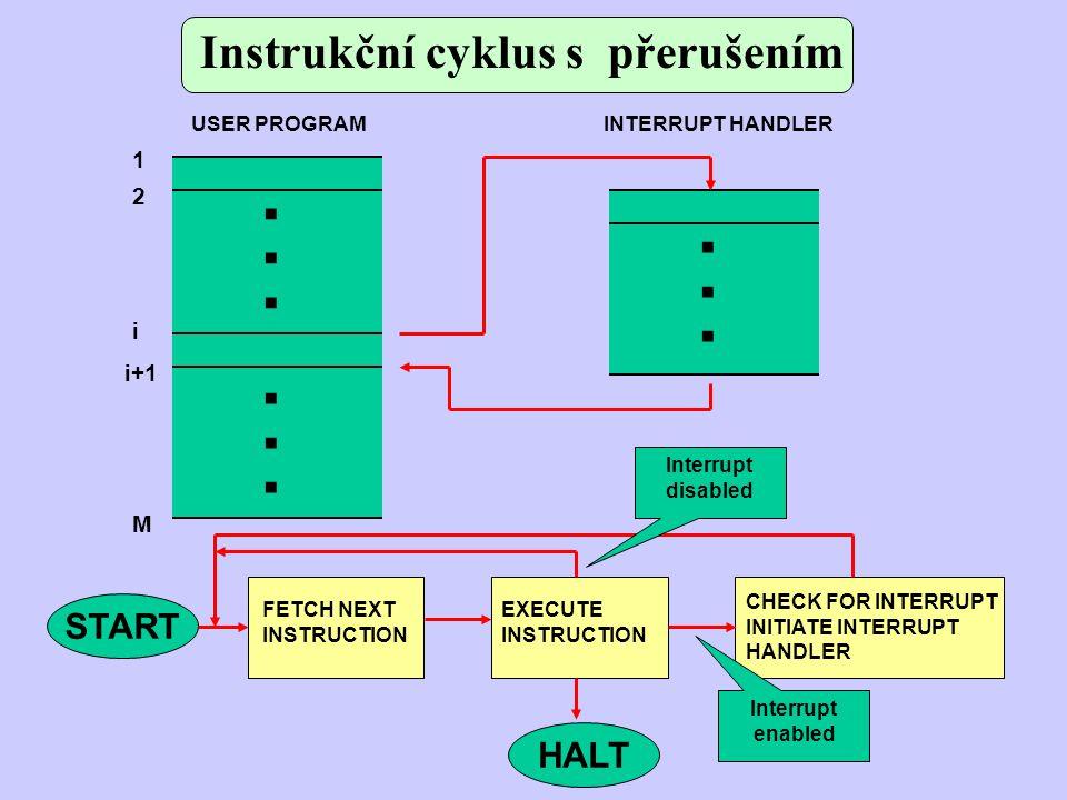 Instrukční cyklus s přerušením START HALT 1 2 i i+1 M... INTERRUPT HANDLERUSER PROGRAM FETCH NEXT INSTRUCTION EXECUTE INSTRUCTION CHECK FOR INTERRUPT