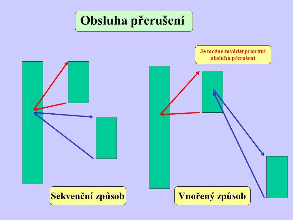 Obsluha přerušení Sekvenční způsobVnořený způsob Je možné zavádět prioritní obsluhu přerušení