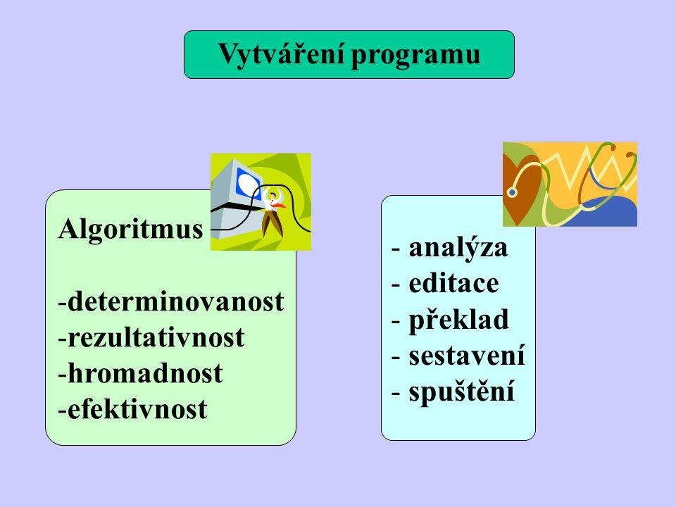 Algoritmus -determinovanost -rezultativnost -hromadnost -efektivnost - analýza - editace - překlad - sestavení - spuštění Vytváření programu
