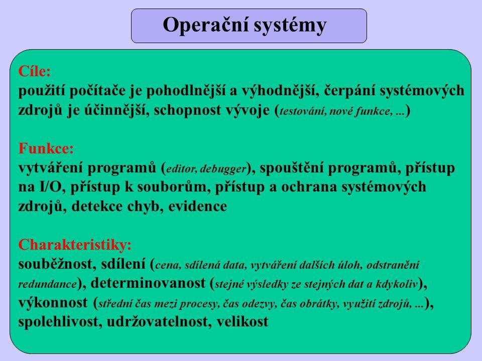 Cíle: použití počítače je pohodlnější a výhodnější, čerpání systémových zdrojů je účinnější, schopnost vývoje ( testování, nové funkce,... ) Funkce: v