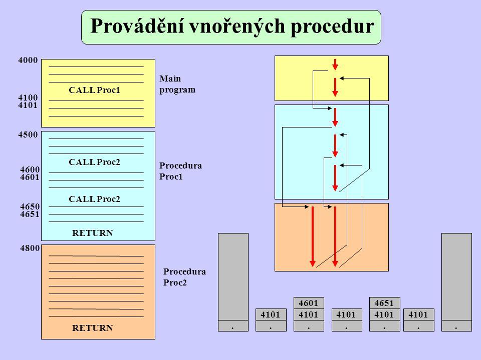 Provádění vnořených procedur CALL Proc1 CALL Proc2 RETURN Main program Procedura Proc1 Procedura Proc2 4000 4100 4101 4500 4600 4601 4650 4651 4800. 4