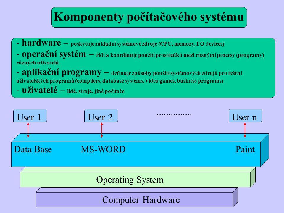 Computer Components: Top-Level View - operační systém využívá HW zdroje, nabízí množinu služeb uživatelům - řídí procesor(y), primární a sekundární paměť, I/O kanály - procesor řídí operace počítače, provádí zpracování dat a instrukcí, pokud je jeden -> CPU (Central Processing Unit) - hlavní paměť (Main Memory) slouží k ukládání programu i dat, typicky je energeticky závislá (Real Memory, Primary Memory) - I/O moduly přenáší data mezi počítačem a externími zařízeními (disky, terminály, komunikační kanály,...) - systémová sběrnice (adresní, datová, řídící) slouží ke spojení procesoru a hlavní pamětí PCProgram Counter IRInstruction Register MARMemory Address Register MBRMemory Buffer Register I/O ARInput/Output Address Register I/O BRInput/Output Buffer Register