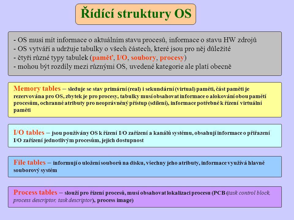 Řídící struktury OS - OS musí mít informace o aktuálním stavu procesů, informace o stavu HW zdrojů - OS vytváří a udržuje tabulky o všech částech, kte