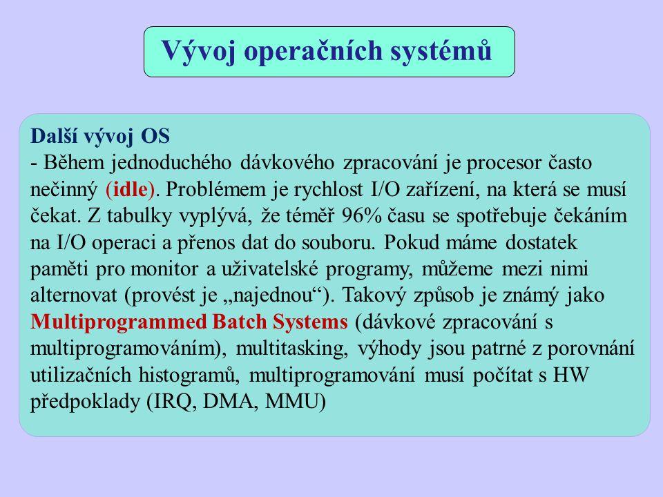 Vývoj operačních systémů Další vývoj OS - Během jednoduchého dávkového zpracování je procesor často nečinný (idle). Problémem je rychlost I/O zařízení