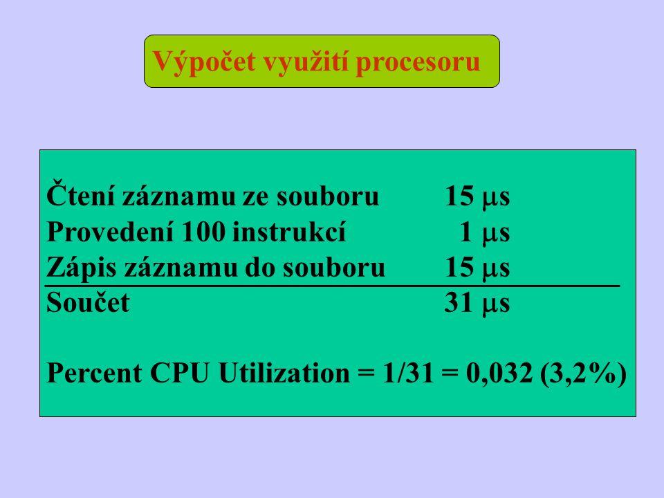 Výpočet využití procesoru Čtení záznamu ze souboru15  s Provedení 100 instrukcí 1  s Zápis záznamu do souboru15  s Součet31  s Percent CPU Utiliza