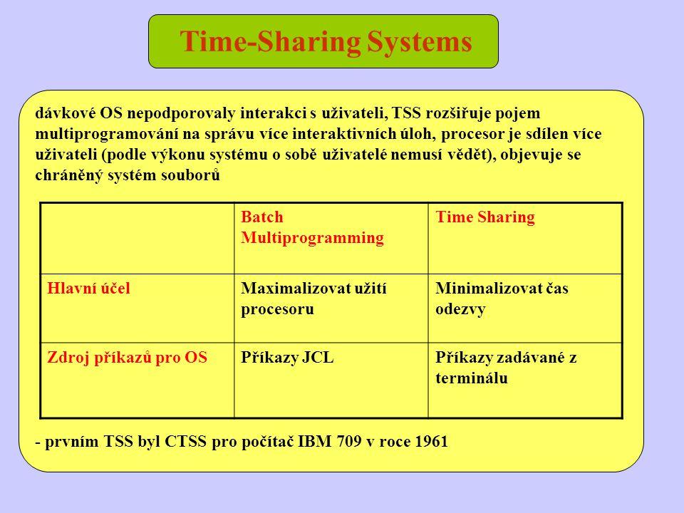dávkové OS nepodporovaly interakci s uživateli, TSS rozšiřuje pojem multiprogramování na správu více interaktivních úloh, procesor je sdílen více uživ