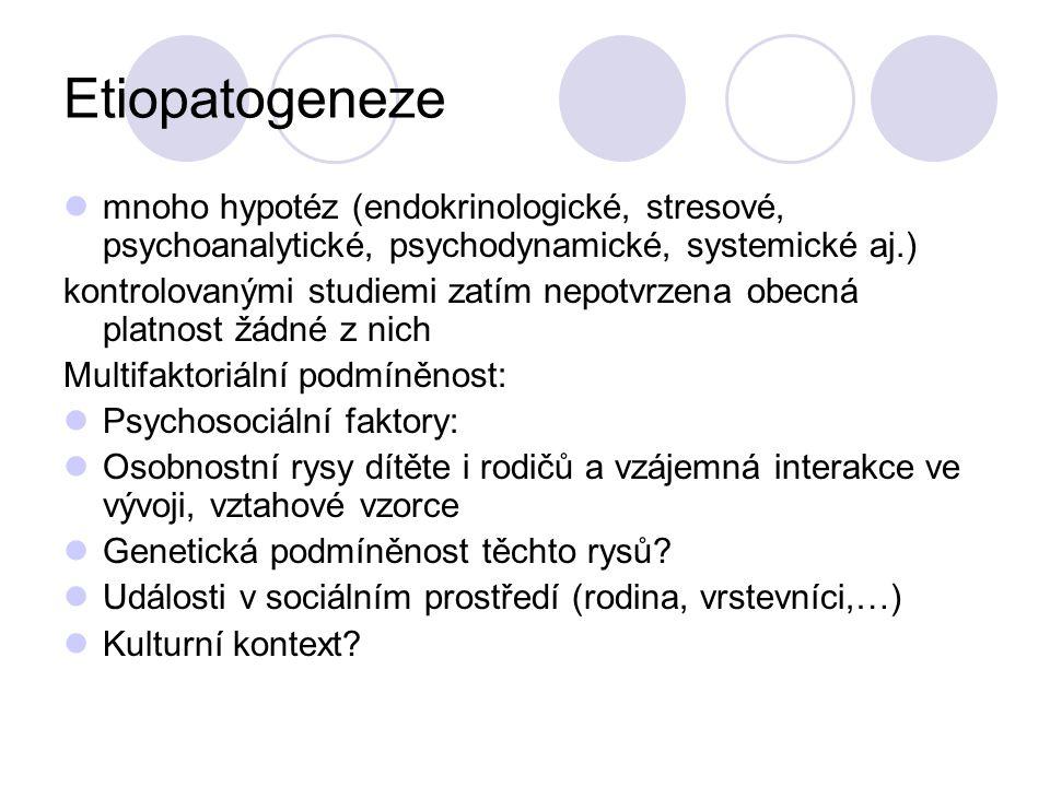 Etiopatogeneze mnoho hypotéz (endokrinologické, stresové, psychoanalytické, psychodynamické, systemické aj.) kontrolovanými studiemi zatím nepotvrzena