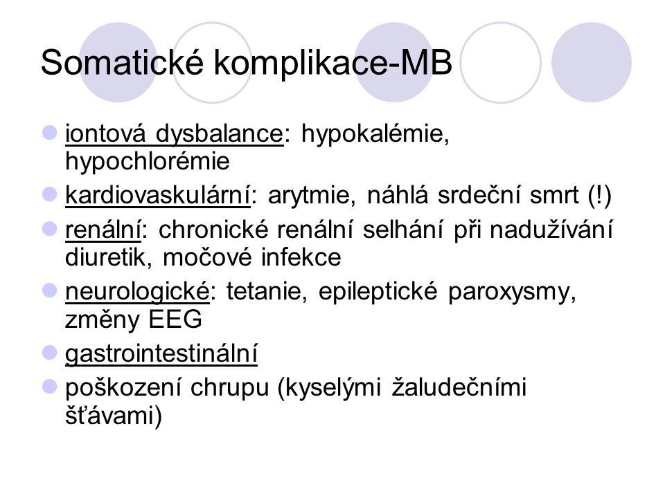 Somatické komplikace-MB iontová dysbalance: hypokalémie, hypochlorémie kardiovaskulární: arytmie, náhlá srdeční smrt (!) renální: chronické renální se